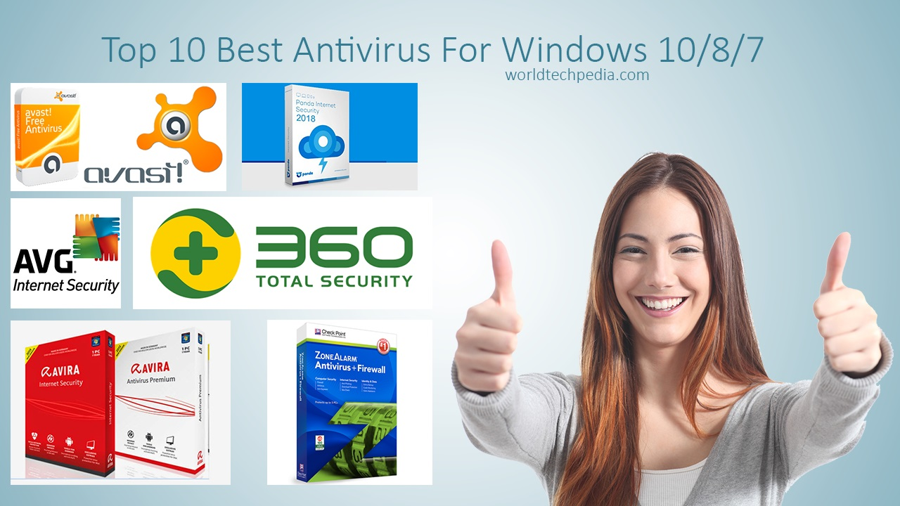 Top 10 Best Antivirus For Windows 10/8/7 | Best Antivirus For PC