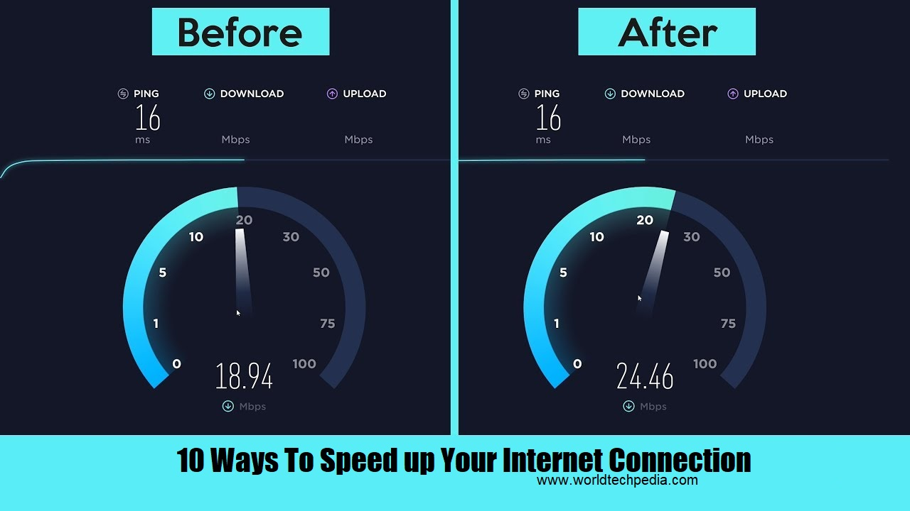 10 Ways To Speed up Your Internet Connection
